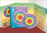 Circle of Health – English